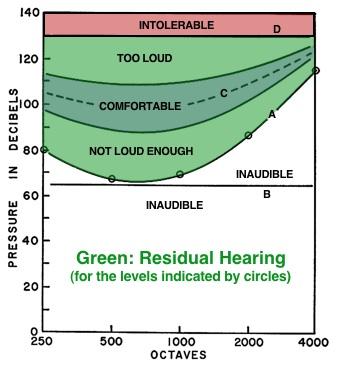 Fig 4. MCL in Dynamic Range copy