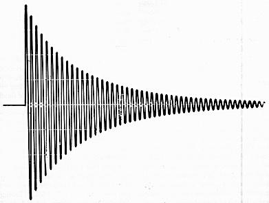 Fig 6. Damped WaveTrain Signal copy