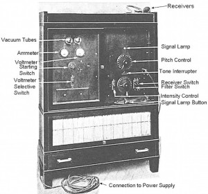 Figure 1WE-1-A-Audiometer1-300x280