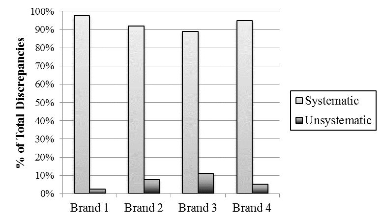 Holder Figure 3