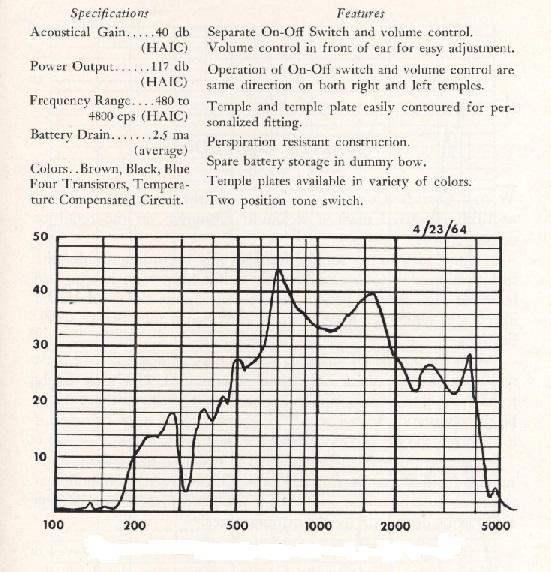 4 transistor hearing aid 1960s