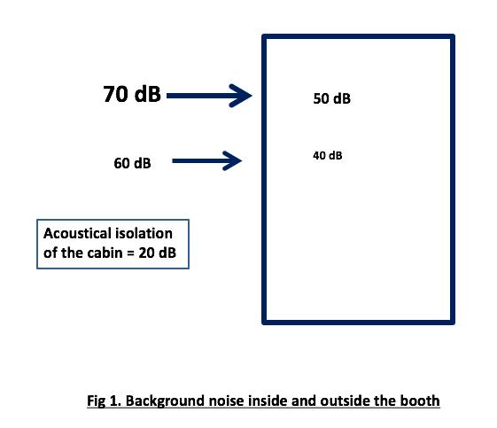 Noisy Notes Figure 1